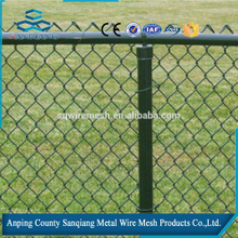 All kinds of Fence(manufacturer)